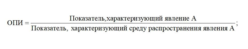 Статистика Формула Относительный показатель интенсивности ОПИ
