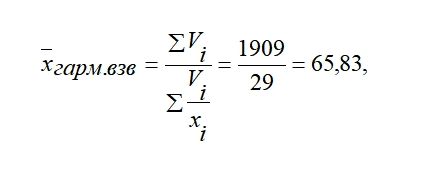 Пример средней гармонической взвешенной
