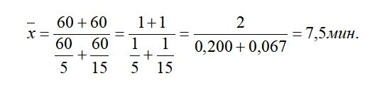 Статистика Пример средней гармонической невзвешенной