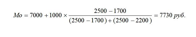 Статистика. Пример расчета Моды (структурные средние)