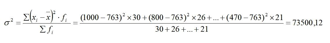 Пример расчета дисперсии