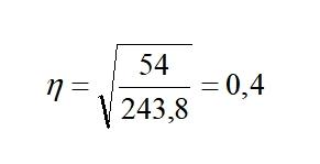 Пример расчета эмперич корреляц отнош