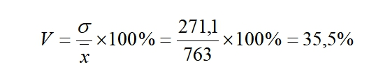 Пример расчета показателя вариации